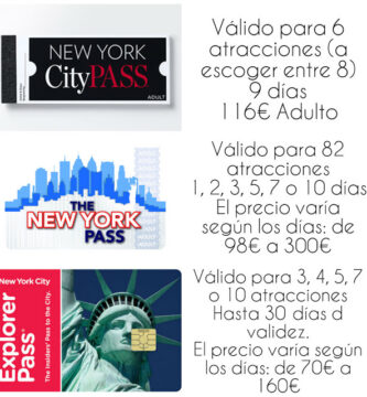 preparandose para el viaje a nueva york 2015